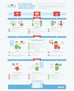 infographie zoosk profil parfait